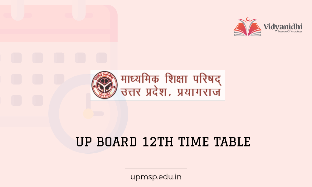 UP Board 12th Time Table - Exam date sheet 2021