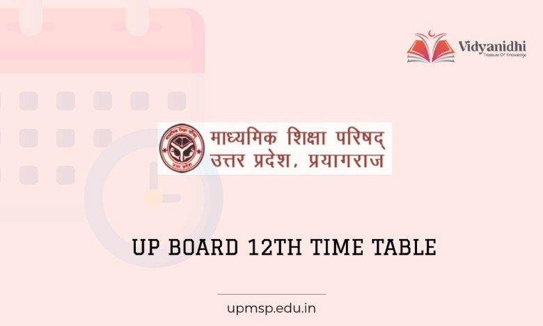 UP Board 12th Time Table - Exam date sheet 2022
