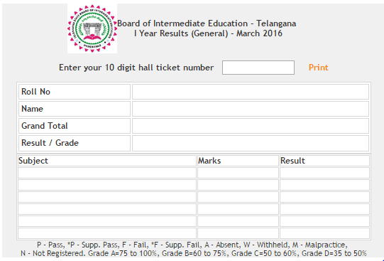 TS Inter 1st year Results 2017