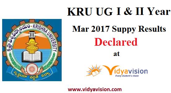 KRU UG I & II Year Supply Results March 2017