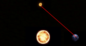 earth star diastance in hindi