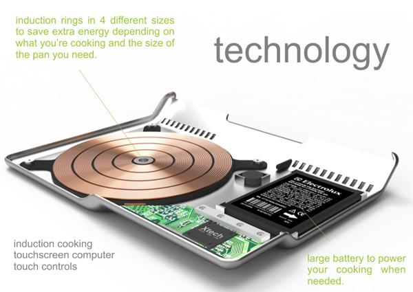 electrolux_cooking_laptop-6