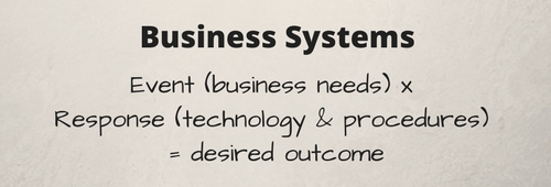 Business Systems Equation   Municipal ePermitting