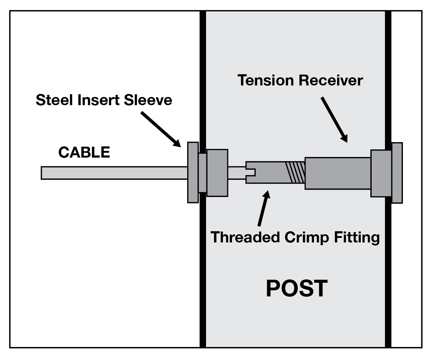 hight resolution of vr290 level tension kit diagram