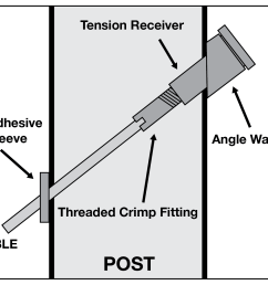 vr294 angle tension kit diagram [ 1405 x 1161 Pixel ]