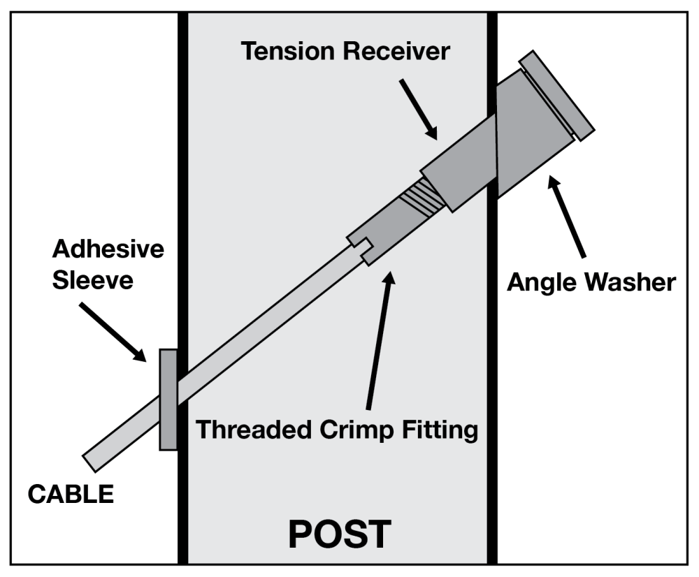 medium resolution of vr294 angle tension kit diagram