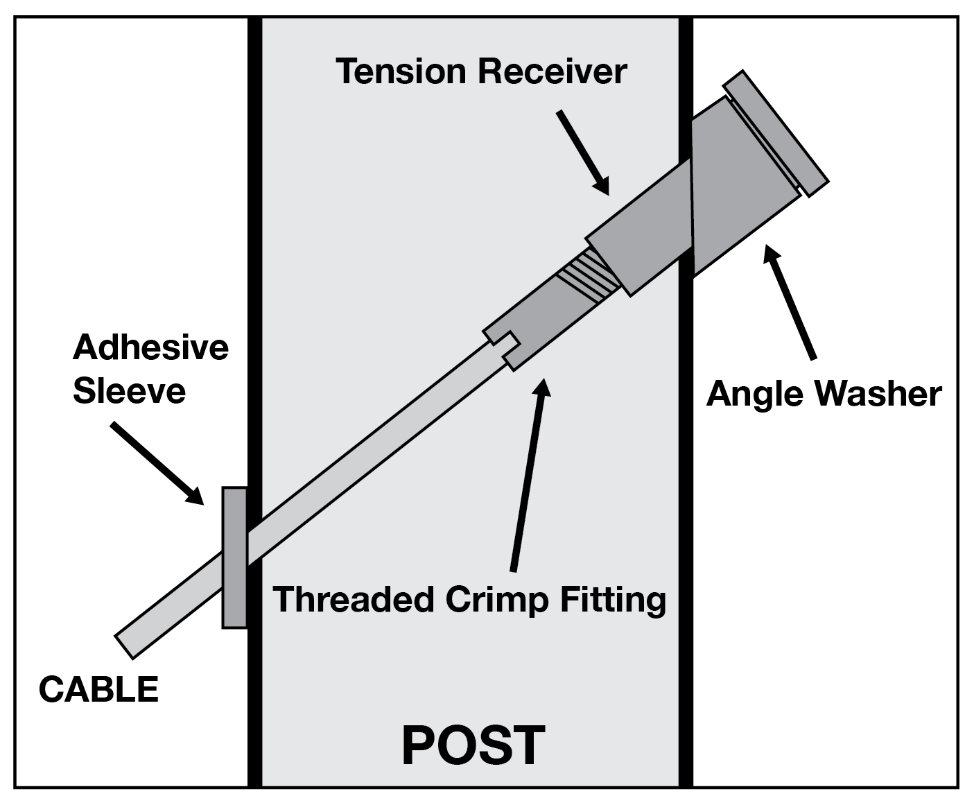 hight resolution of vr294 angle tension kit diagram