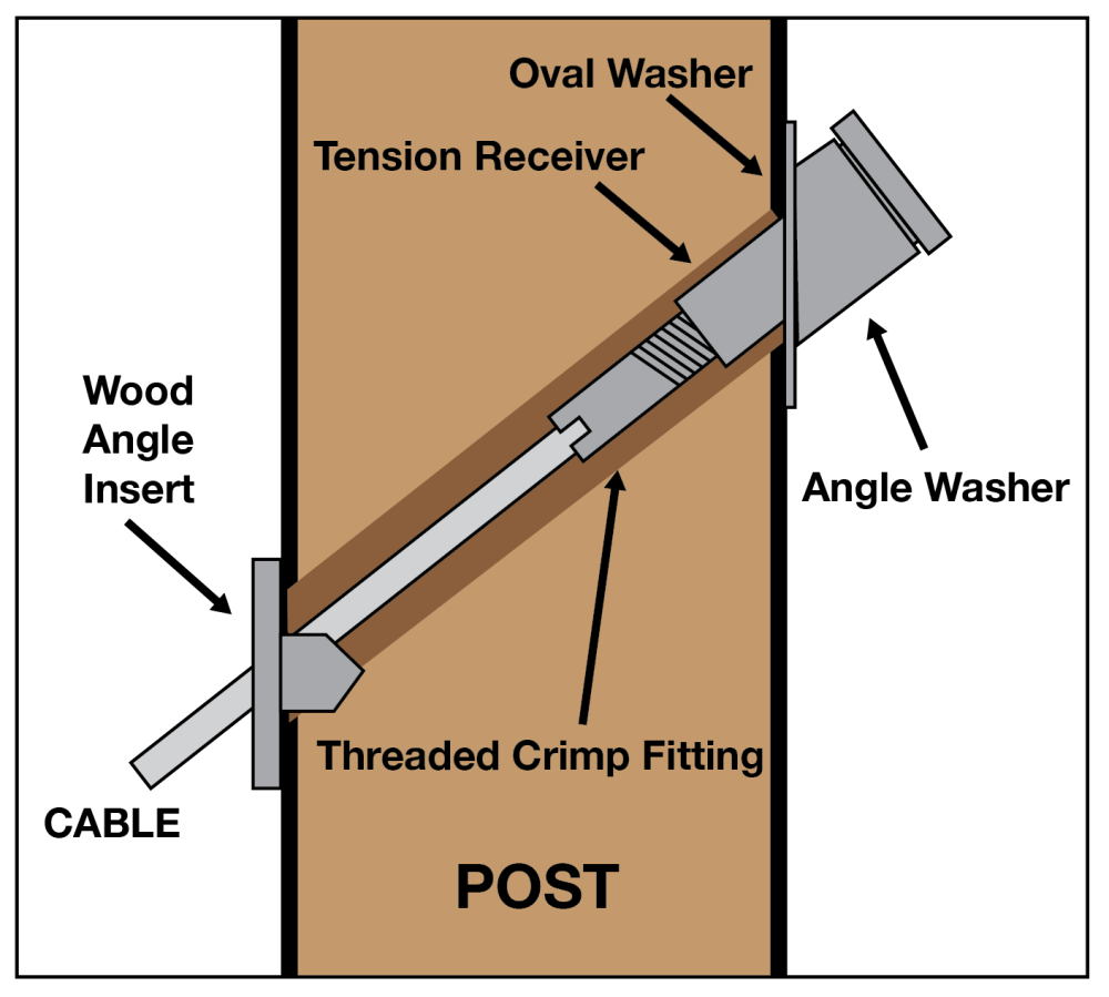medium resolution of vr299 wood angle tension kit diagram