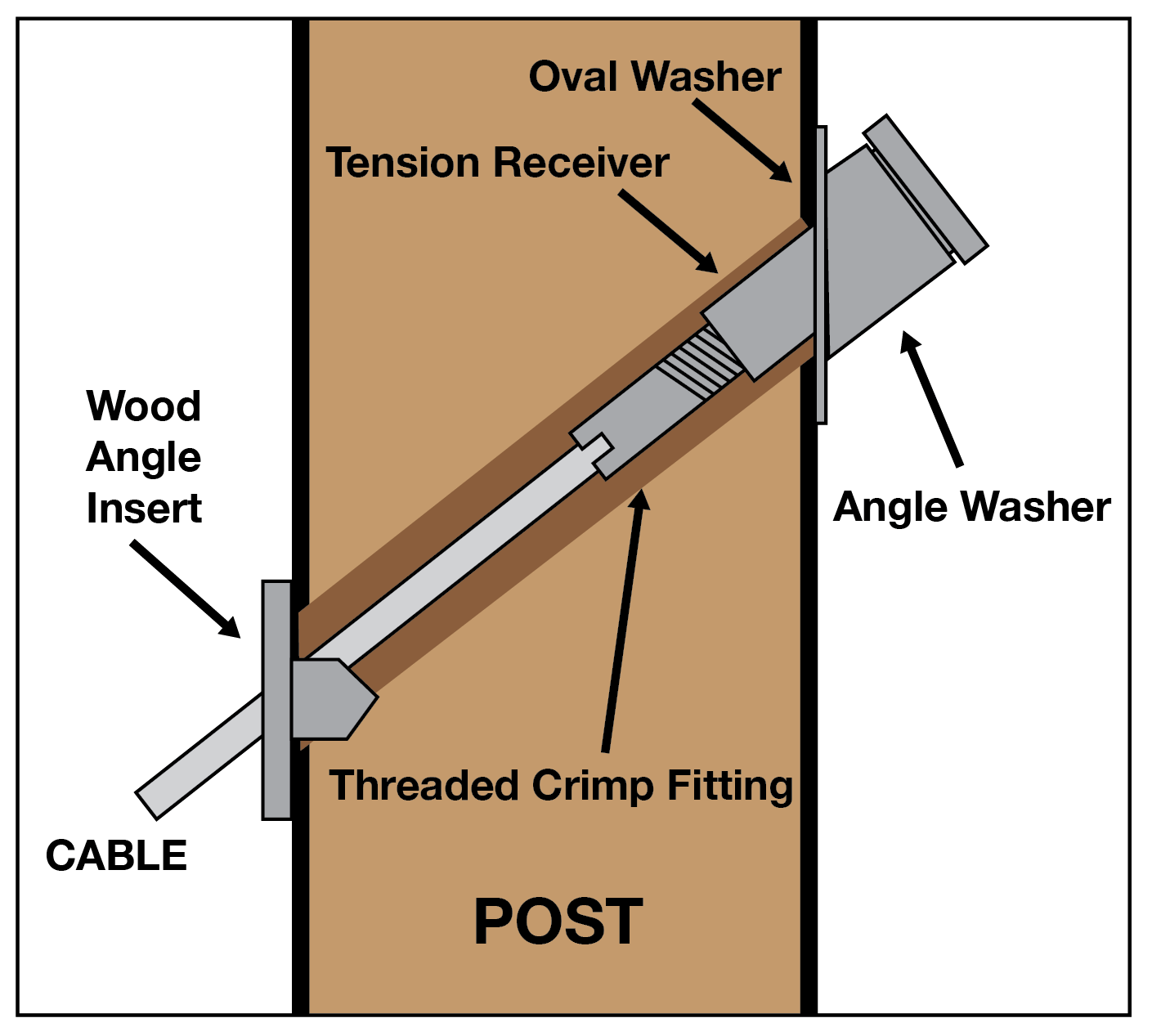 hight resolution of vr299 wood angle tension kit diagram