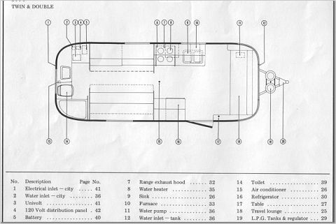 airstream land yacht motorhome floor plans