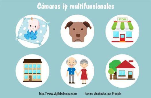 Camaras ip wifi multifuncion
