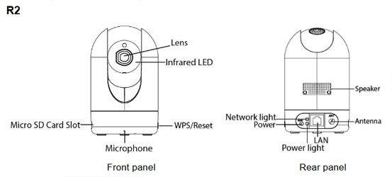 camara ip Foscam R2 - componentes