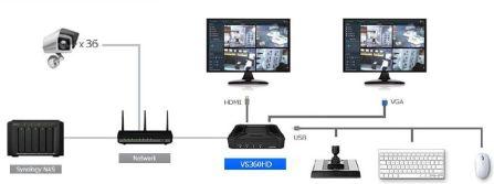 setup scheme