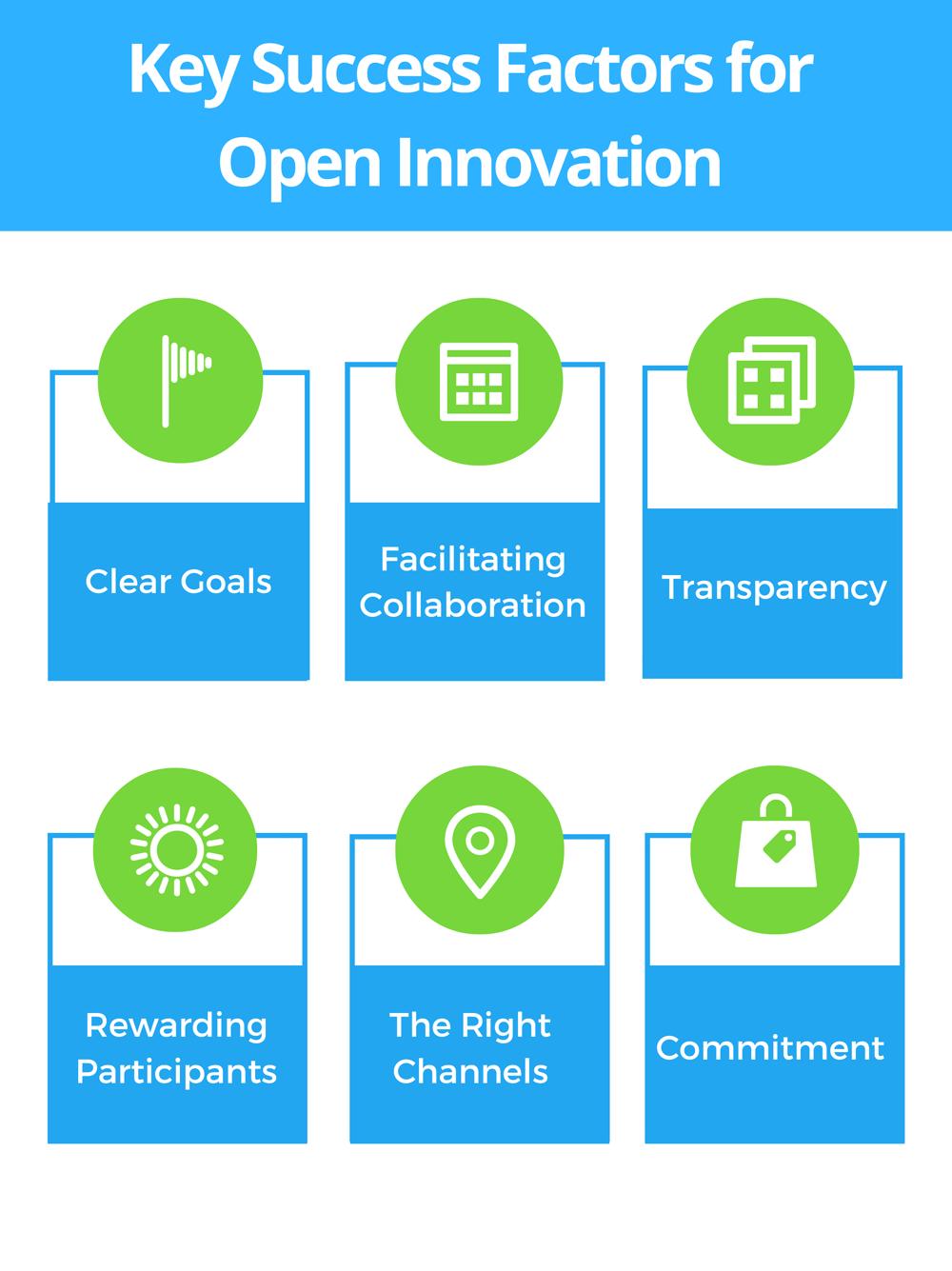 6 Key Success Factors for Open Innovation