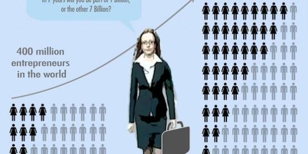 femei antreprenor