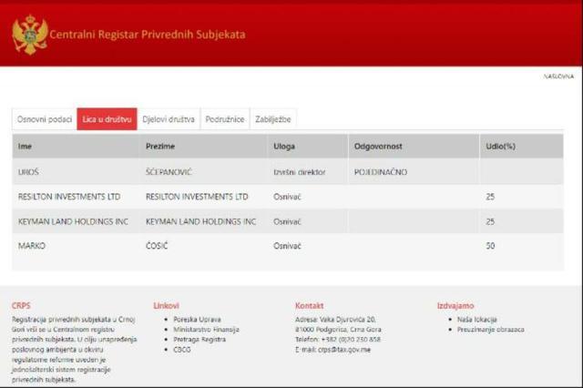 Panama papers, Resilton Investments Ltd