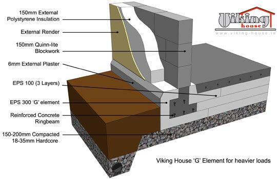 Diagram Of Radon Element Quinnlite Passive House