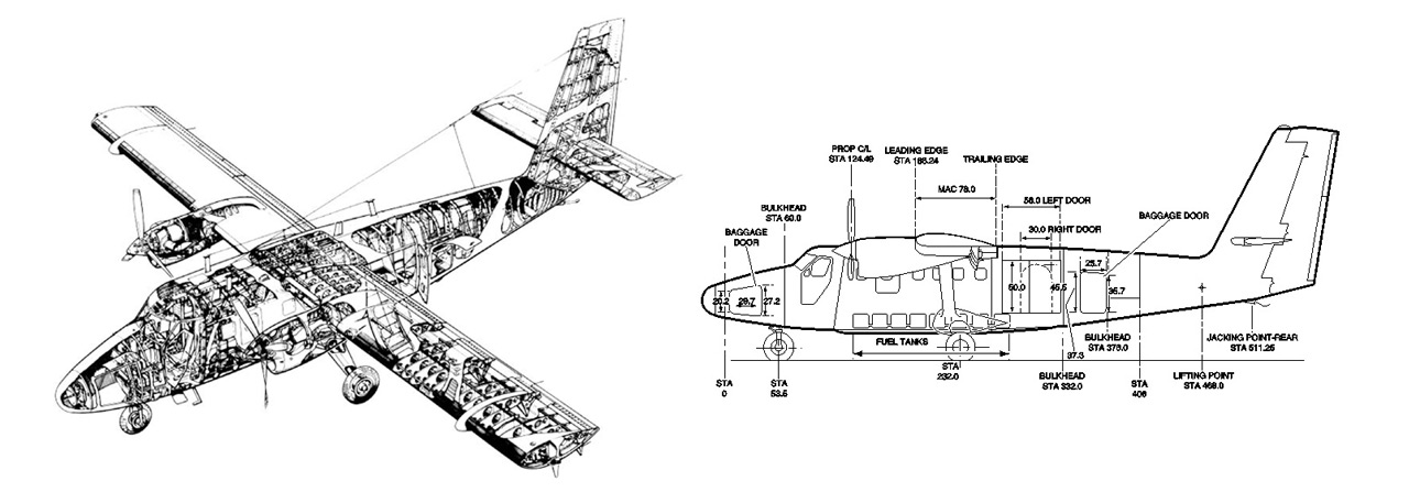 1986 Honda Trx200sx Wiring Diagram. Honda. Wiring Diagram