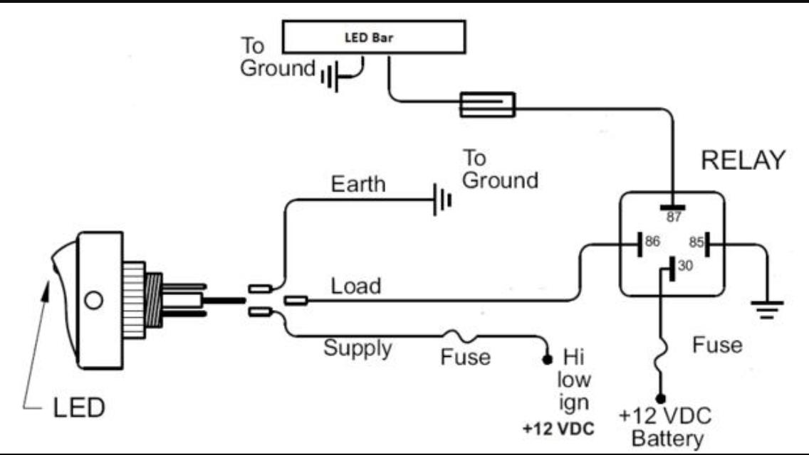 Utv Led Light Bar Wiring Harness Fuse Location For Instrument Panel Amp Helmet Light Yamaha