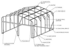 graph of carport construction terms