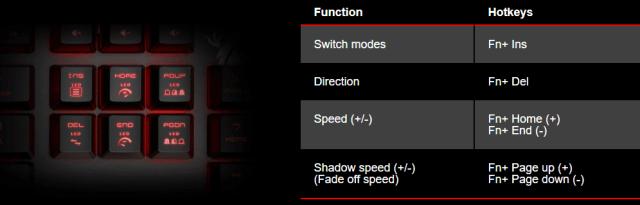 Vigor GK60 - La recensione della tastiera da Gaming di MSI 6