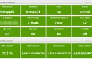 A closer look at Blue Medora's NetApp vCops Management Pack
