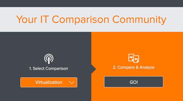 Announcing WhatMatrix.com - Free IT Comparison Website