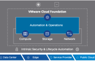 VMware Cloud Foundation 4: Licensing, Packaging and Bill of Materials