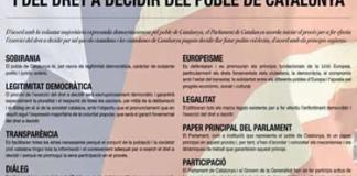 Declaració de sobirania
