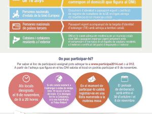 Procés participatiu del 9N