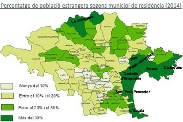 Informe estadístic població estrangera Alt Empordà