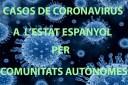 Total de casos de coronavirus a l'Estat espanyol a data d'avui, 25 de novembre de 2020