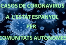 Casos de coronavirus a l'Estat espanyol