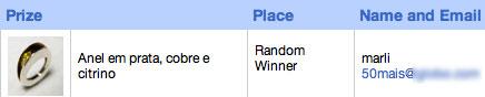 Resultado do sorteio de páscoa Jóias de Rudá