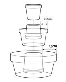 Esquema para montara torre de vasos