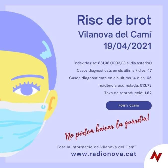 Vilanova del Camí Risc de brot 19_04_2021-1