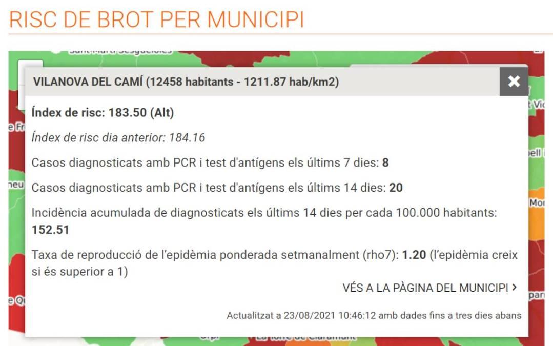 risc brot 23_08_21