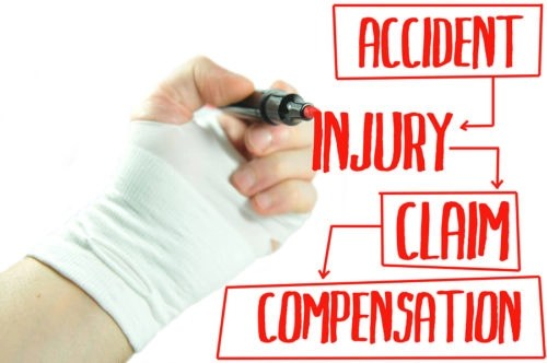 Timeline of a Personal Injury Case - Viles & Beckman Fort Myers Florida Personal Injury Attorney
