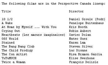 Perspective Canada Titles