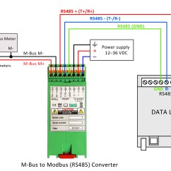 Rs485 2 Wire Connection Diagram Ge Transformer Wiring Modbus 27 Images