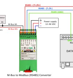wiring diagram modbus rs485 communication cable modbus rs485 wiring modbus rs485 wiring diagram wiring diagram centre [ 5873 x 3057 Pixel ]