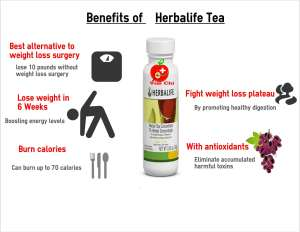 herbalife tea review for weight loss