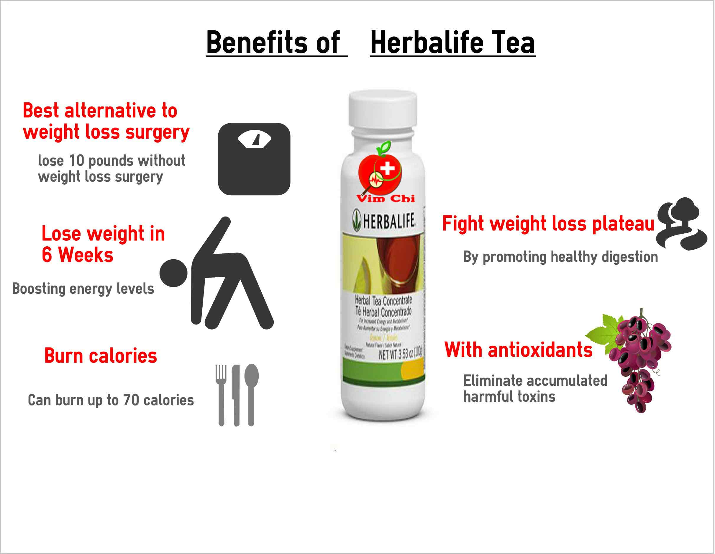 Herbalife tea review for weight loss what