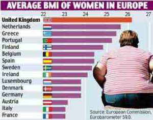 5 Apparent Reasons Why French Are Thin