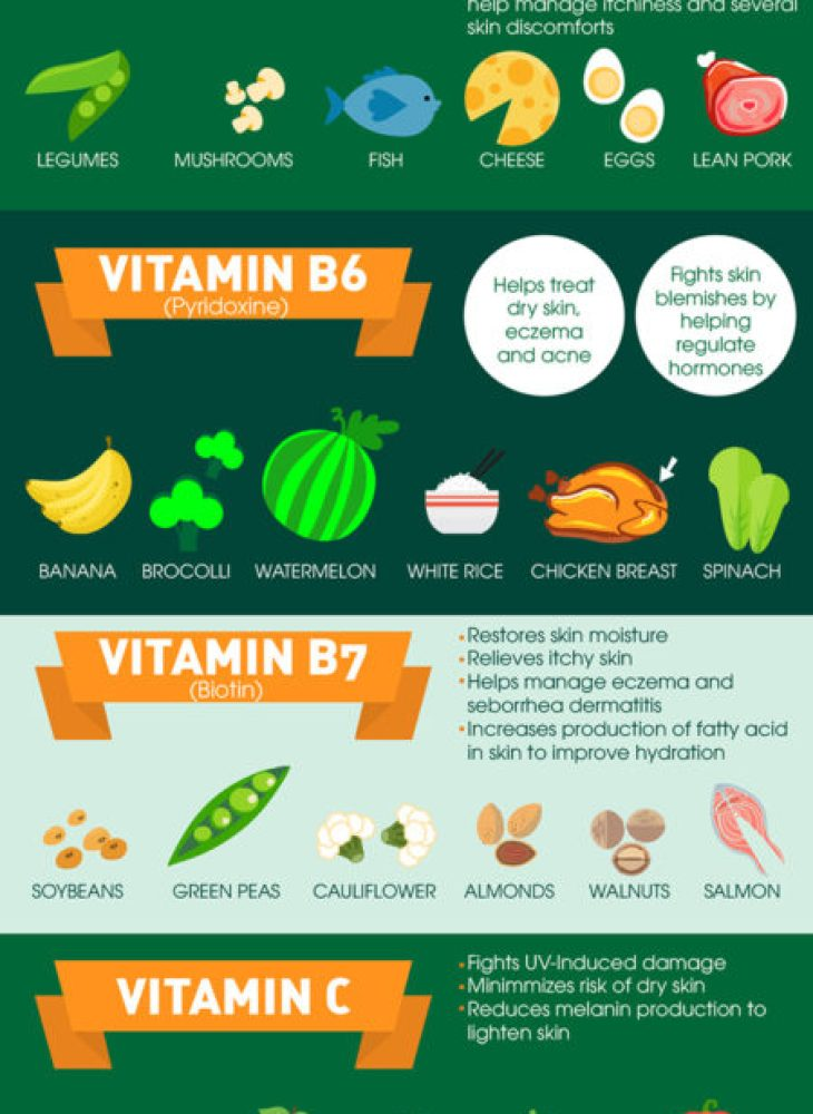 Vitamins for Clearer Skin