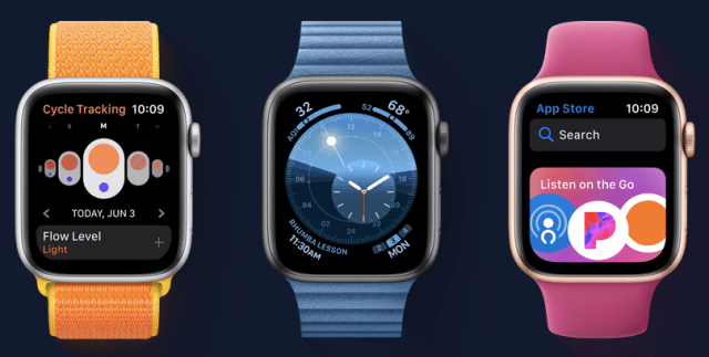 New Apple Watch with Cycle Tracker