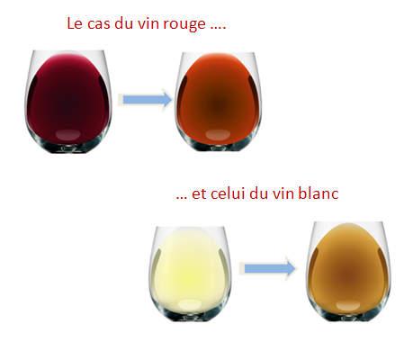 Le vin qui a mal tourné, Le brunissement de ces vins suggère qu'ils souffrent de graves problèmes d'oxydation.