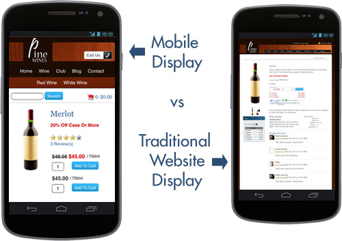 mobile website display vs. traditional display