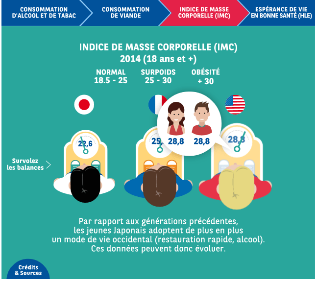 screen inteface infographie AXA Research