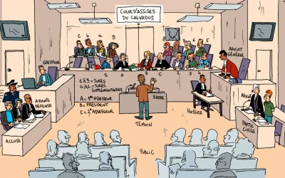 Tribunal des assises